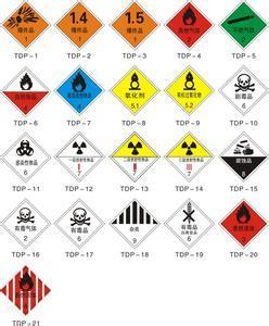 危险品公司注册流程以及所需的材料?.jpg